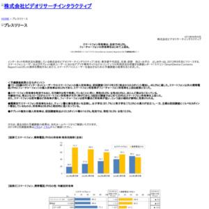 スマートフォン所有率は、全体で49.2%。フィーチャーフォンの所有率をはじめて上回る