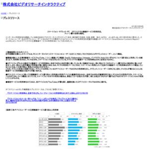 スマートフォン・タブレット・PC 3デバイスでの動画サービス利用状況