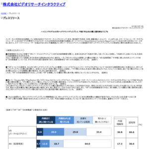 ハイエンドモデルのVRヘッドマウントディスプレイ 今後1年以内の購入意向率は15.7%