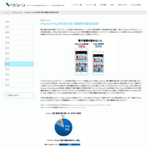 iPhone 6 Plus所有者の電子書籍利用意向は8割