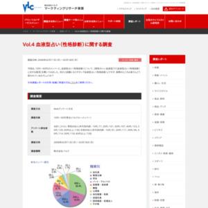 VOL.4 血液型占い(性格診断)に関する調査(2008/02)