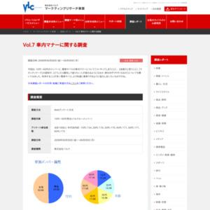 VOL.7 車内マナーに関する調査(2008/06)