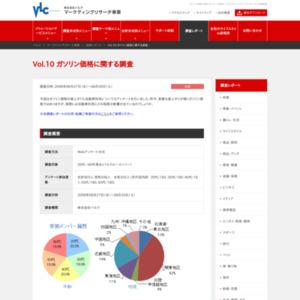 VOL.10 ガソリン価格に関する調査(2008/08)