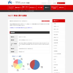 VOL.11 帰省に関する調査(2008/08)