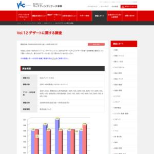 VOL.12 デザートに関する調査(2008/9)
