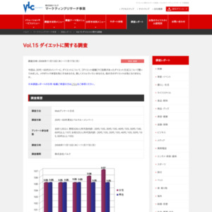 VOL.15 ダイエットに関する調査(2008/11)