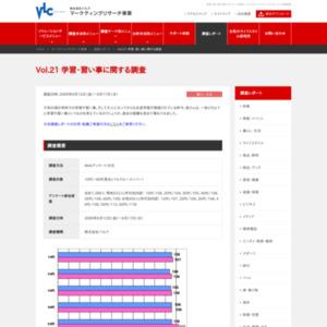 VOL.21 学習・習い事に関する調査(2009/6)