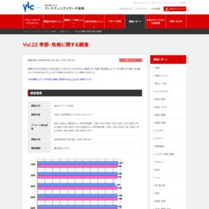 VOL.22 季節・気候に関する調査(2009/6)