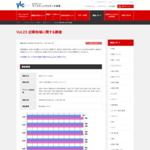 VOL.23 近隣地域に関する調査(2009/7)