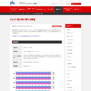 VOL.31 飲み物に関する調査(2010/2)