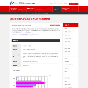 VOL.33 中国人からみた日本に対する意識調査(2010/6)