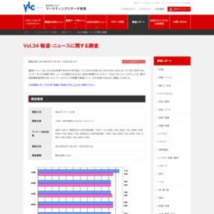 VOL.34 報道・ニュースに関する調査(2010/6)