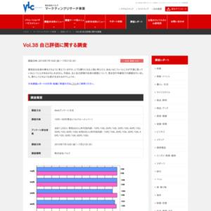 VOL.38 自己評価に関する調査(2010/7)