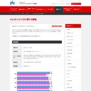 VOL.49 メルマガに関する調査(2011/6)