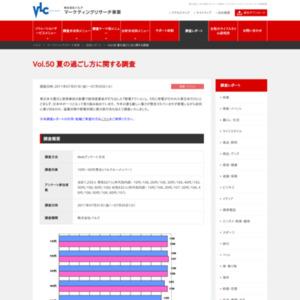 VOL.50 夏の過ごし方に関する調査(2011/7)