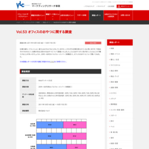 VOL.53 オフィスのおやつに関する調査(2011/10)