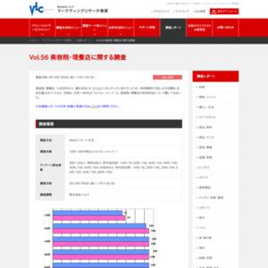 VOL.56 美容院・理髪店に関する調査(2012/1)
