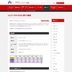 VOL.57 手作り弁当に関する調査(2012/4)
