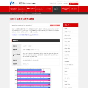 VOL.61 お菓子に関する調査(2012/8)