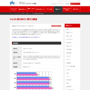 VOL.66 国内旅行に関する調査(2012/11)