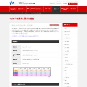 VOL.67 年賀状に関する調査(2012/12)