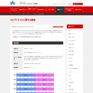VOL.70 ネイルに関する調査(2013/4)