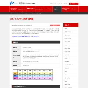 VOL.71 カメラに関する調査(2013/5)