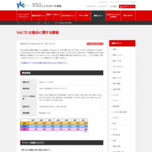 VOL.72 お風呂に関する調査(2013/6)