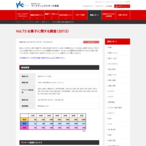 VOL.73 お菓子に関する調査(2013)(2013/7)