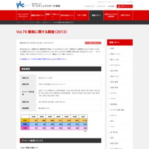 VOL.76 睡眠に関する調査(2013)(2013/9)