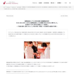 国際結婚カップルの挙式実態・意識調査