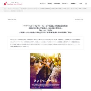 「結婚したくなる映画」&「今どき女子のリアルな結婚願望」に関するアンケート調査