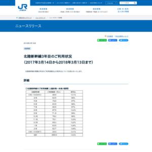 北陸新幹線3年目のご利用状況