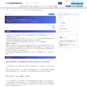 語学ビジネス市場に関する調査を実施(2016年)