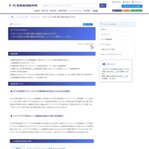 ドクターズコスメ市場に関する調査を実施(2016年)