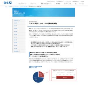 クラウド会計ソフトに関する調査