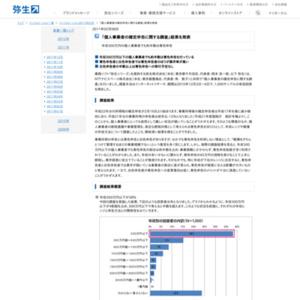 個人事業者の確定申告に関する調査