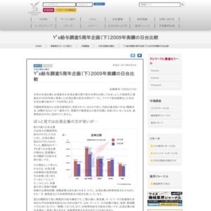 Y's給与調査5周年企画(下)2009年実績の日台比較