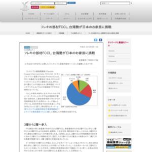 フレキの部材FCCL、台湾勢が日本のお家芸に挑戦