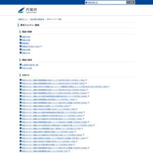 景気ウォッチャー調査(平成24年3月)
