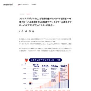 フリマアプリ「メルカリ」が世界1億ダウンロードを突破