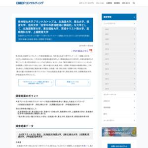 「大学ブランド・イメージ調査 2016-2017」(2016年8月実施)【東日本編(北海道/東北/北関東/甲信越)】