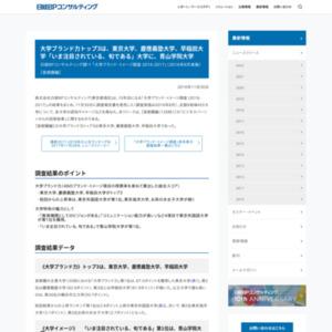 「大学ブランド・イメージ調査 2016-2017」(2016年8月実施)【首都圏編】