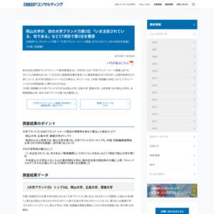 「大学ブランド・イメージ調査 2016-2017」(2016年8月実施)【中国・四国編】