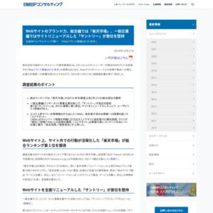Webブランド調査2016-秋冬