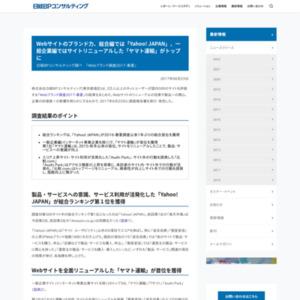 Webブランド調査2017-春夏