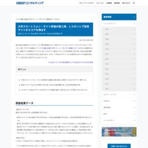 大学スマートフォン・サイト評価の第三弾、レスポンシブ採用サイトがスコアを伸ばす~総合ランキング1位は東京工科大学、2位は北海学園大学