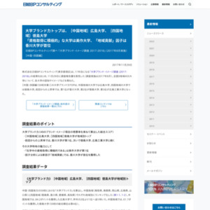 「大学ブランド・イメージ調査 2017-2018」(2017年8月実施)【中国・四国編】