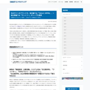 Webブランド調査2017-秋冬