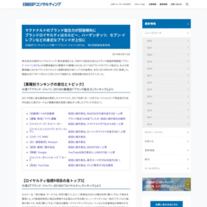 「ブランド・ジャパン2018」 第2回調査結果発表